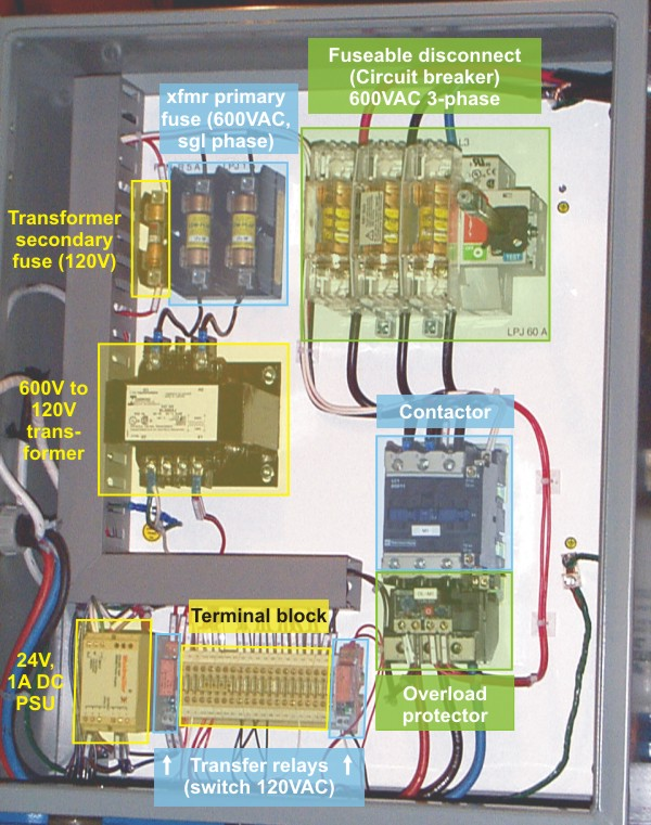 below is a close-up view of the internals of the box, highlighting various  sections  see this wiring diagram in pdf format